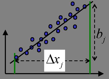 ANOVA_regression
