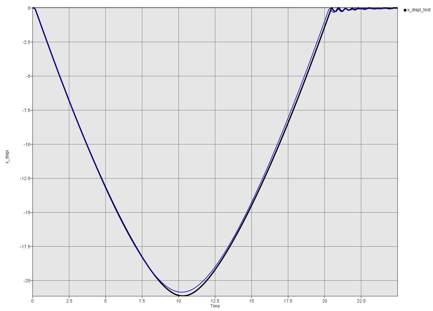Optimal_Curve.jpg