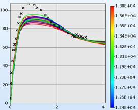 parameter_ident_testkurve2.png